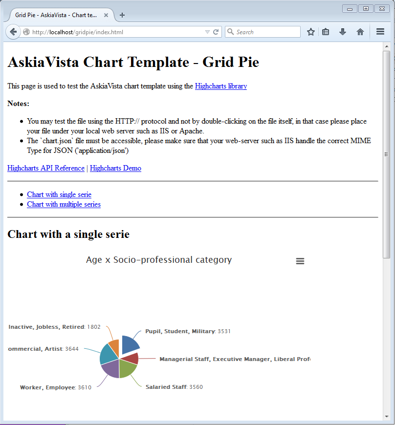 DOC : Adding new chart types to askiavista 6 x – Askia Help Centre